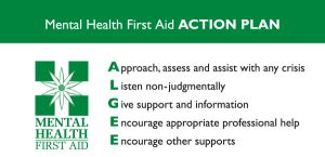 ALGEE-action-plan-for-providing-mental-health-first-aid-Mental-health-first-aid